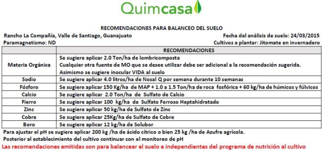recomendaciones de balanceo de suelo